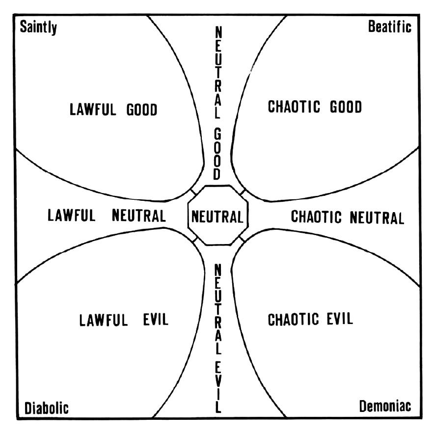 ALIGNMENT-CHART1