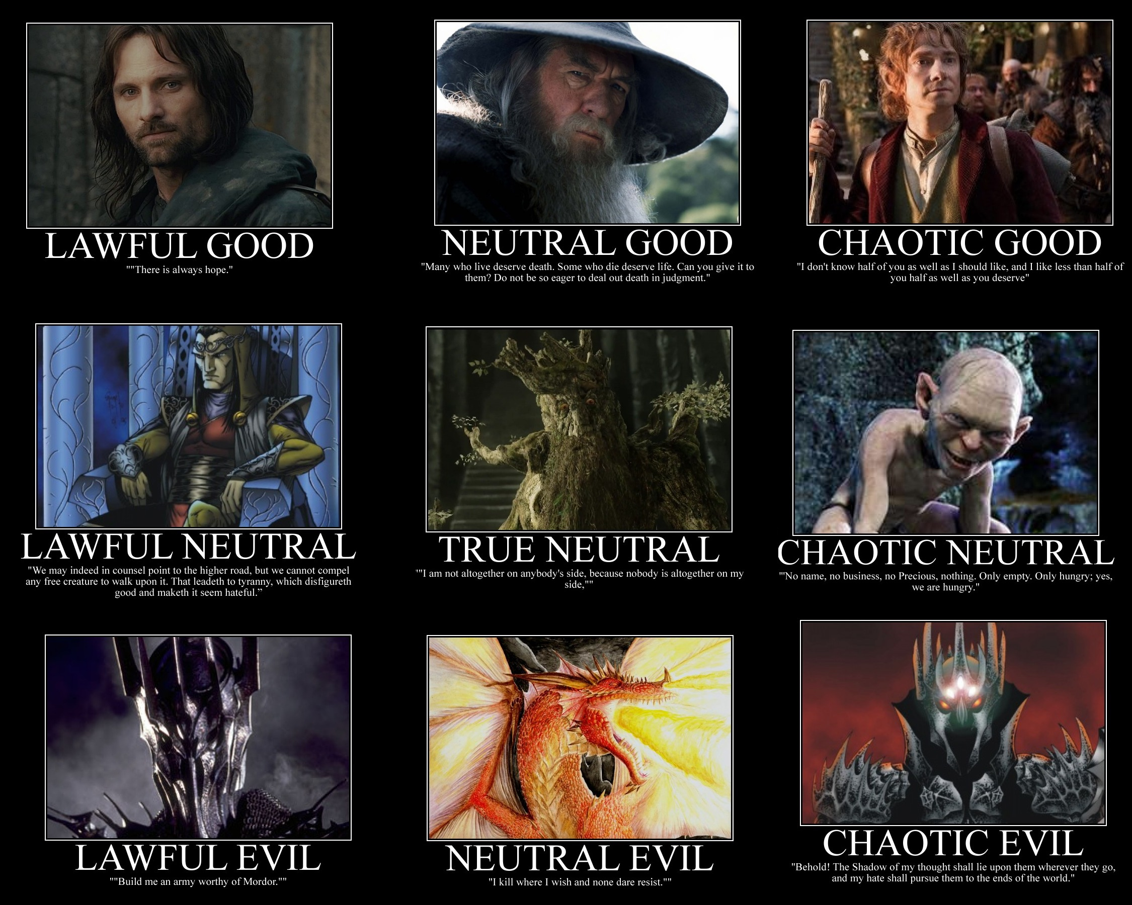 middle_earth_alignment_chart_by_gambit508-d5p8541
